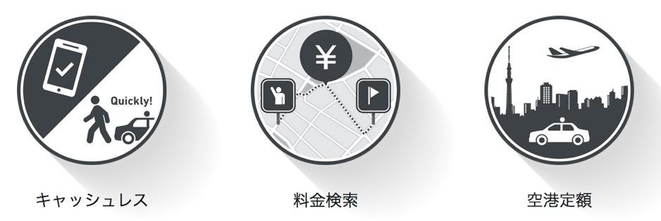 Japan Taxi(ジャパンタクシー)の特徴