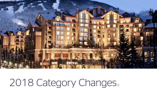 SPGのカテゴリー変更結果(2018年)ホテルの無料宿泊特典に影響するのは?
