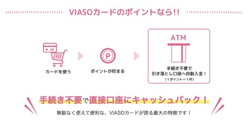 VIASOカードのポイント還元の仕組み