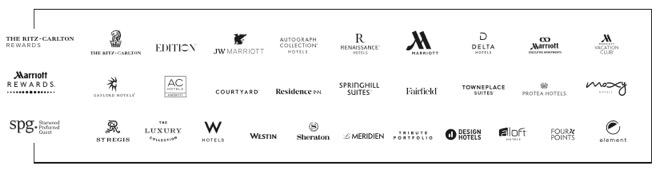 マリオットのホテルのブランド構成