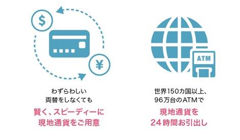 ATMで外貨両替の特徴