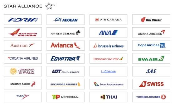 スターアラインス加盟の航空会社