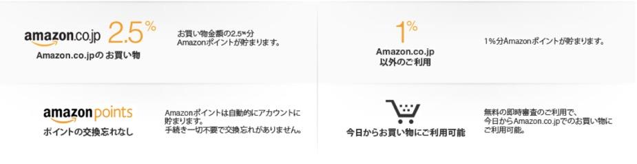 Amazon Mastercard ゴールドの特典