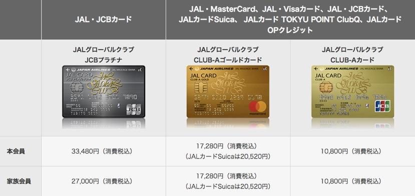 JALグローバルクラブカード一覧1