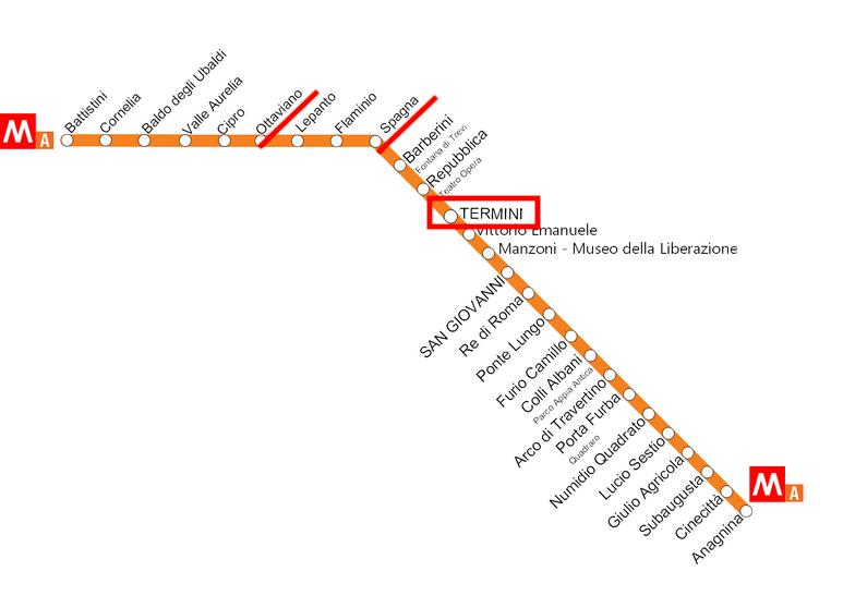 ローマの地下鉄「A線」の路線図