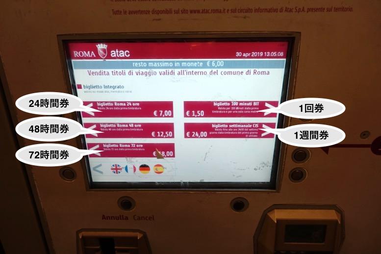ローマの地下鉄:自動券売機2
