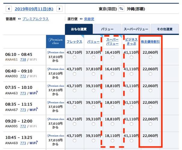 株主優待割引運賃(普通席)の例2