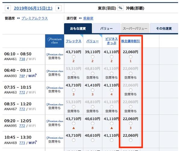 株主優待割引運賃(普通席)例1