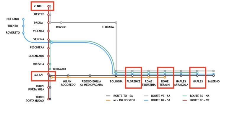 イタロ(Italo)の運行ルート