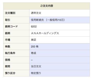 ANAホールディングス:注文入力(信用新規売)3