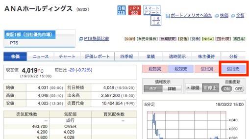 ANAホールディングスの株式取引画面