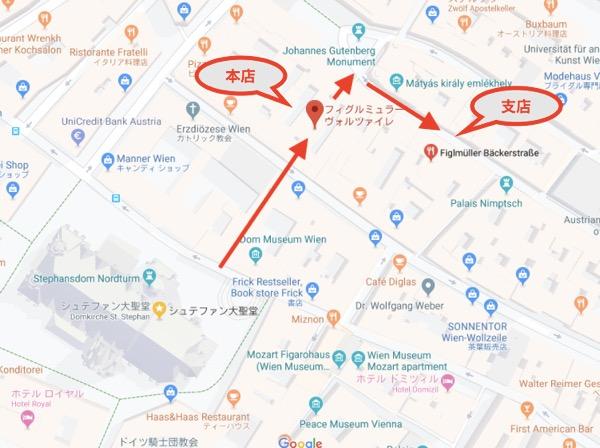 フィグルミュラー:本店と支店の位置関係