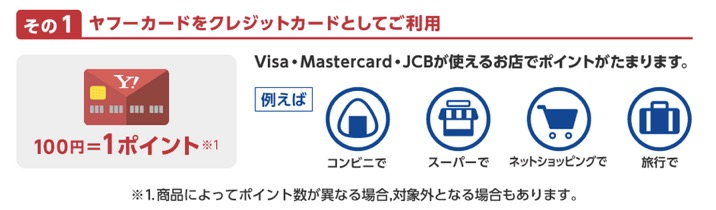 Yahoo!JAPANカードの特徴1:100円=1ポイント貯まる