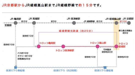 予約 列車 嵐山 トロッコ 嵯峨野トロッコ列車|観る|ぶらり亀岡 亀岡市観光協会