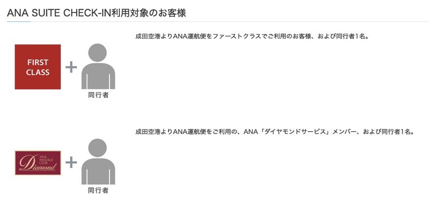 「ANA SUITE CHECK-IN」の利用資格
