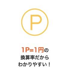 モッピーのポイント表記(1P=1円でわかりやすい)