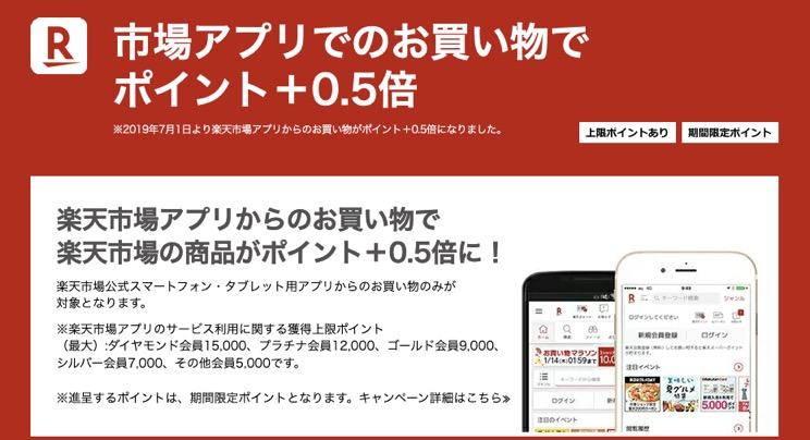 楽天市場アプリの利用特典