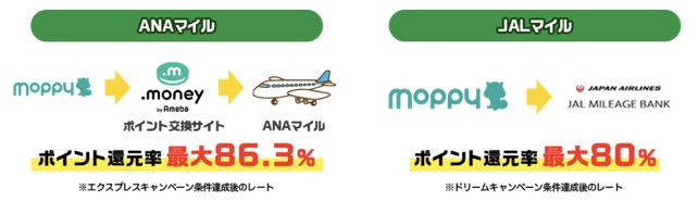 モッピーのマイル交換レート(ANA&JAL)