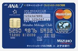 みずほマイレージクラブカード/ANAの券面