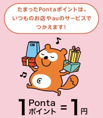 Pontaポイントは「1ポイント=1円」で利用可能