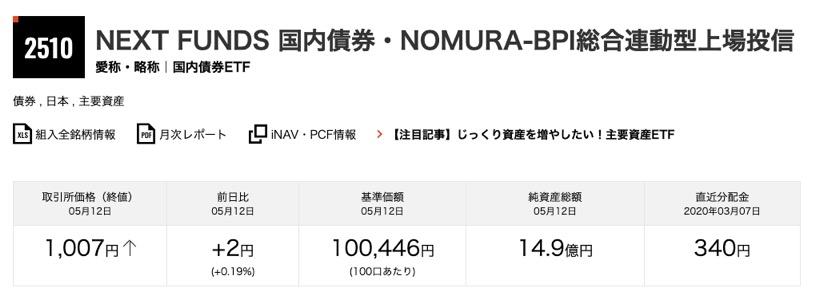 NEXT FUNDS 国内債券・NOMURA-BPI総合連動型上場投信(東証2510)の概要