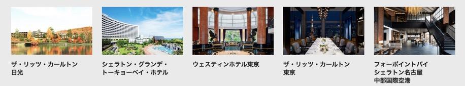 バウチャー販売対象ホテル(その1)