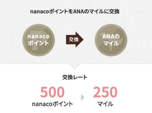 nanacoポイントのANAマイル交換レート