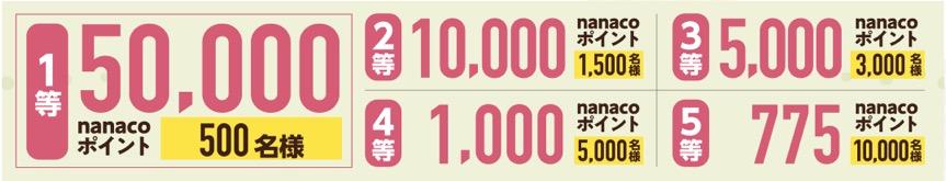 マイナポイント登録キャンペーン「nanaco」:詳細1