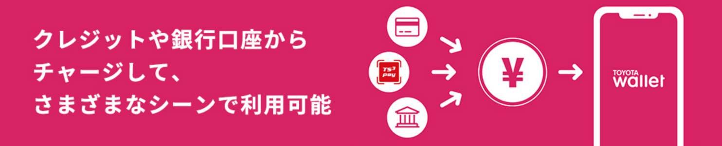 TOYOTA Wallet(トヨタウォレット)のチャージ方法
