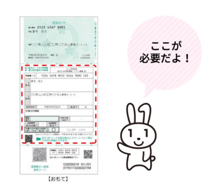 「マイナンバーカード」を発行するためには「個人番号カード交付申請書」が必要