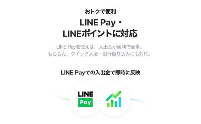 LINEポイントを現金化する方法