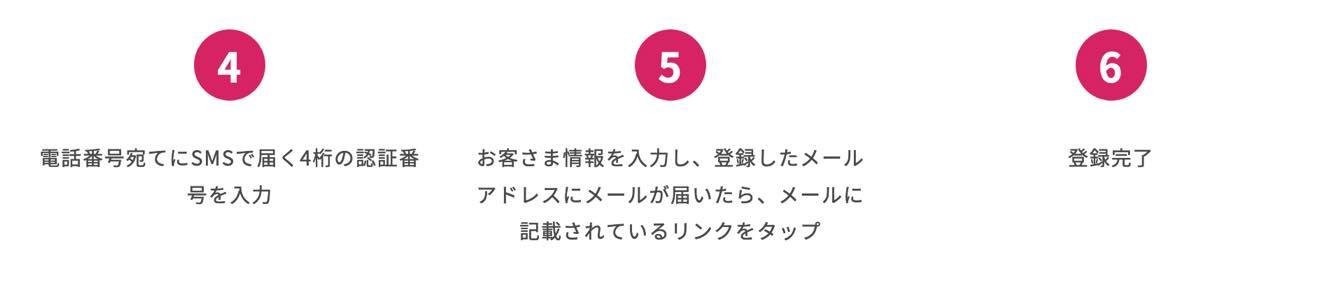 TOYOTA Wallet(トヨタウォレット)のアカウント新規登録手順(2)