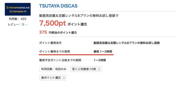 ポイントタウン:TSUTAYA DISCAS