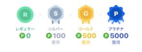 マイナポイント登録キャンペーン「LINE Pay(第1弾)」:詳細1