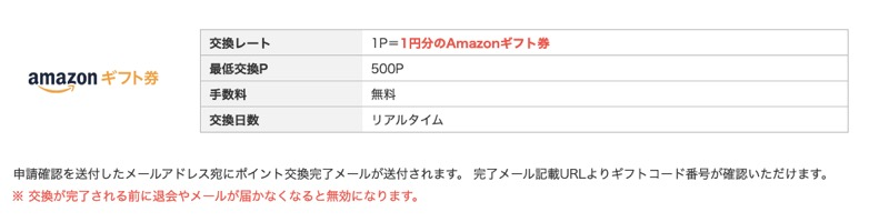モッピーの「Amazonギフト券」交換ページ
