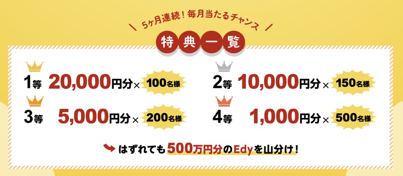 マイナポイント登録キャンペーン「楽天Edy」:詳細1