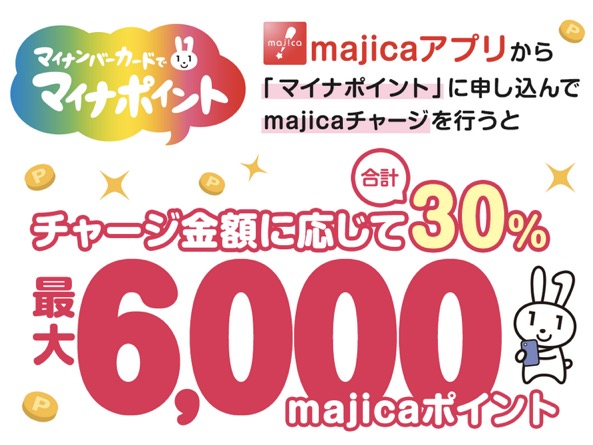 マイナポイント登録キャンペーン「majica」:概要