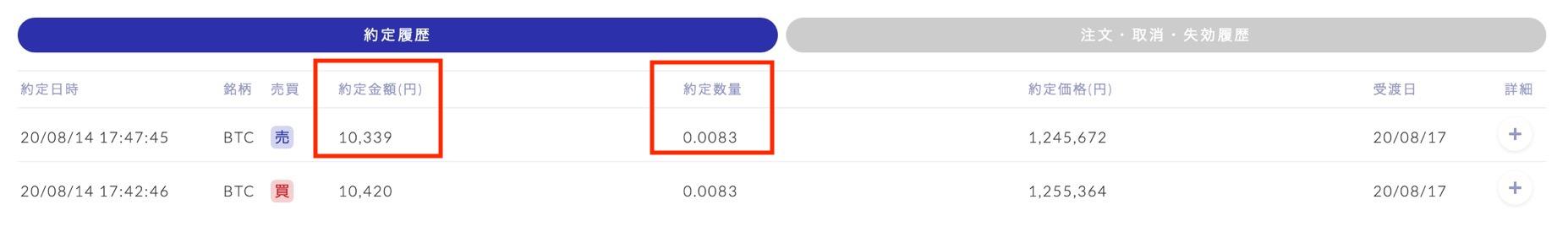 SBI VCトレード「取引履歴」取引画面(売り)