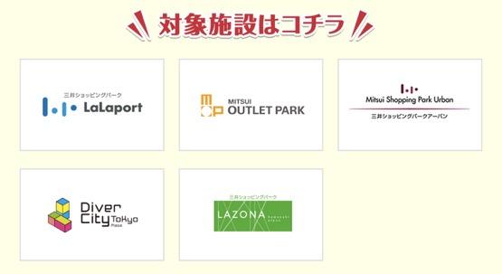 d払い「三井不動産グループの対象商業施設で20%還元キャンペーン」:詳細