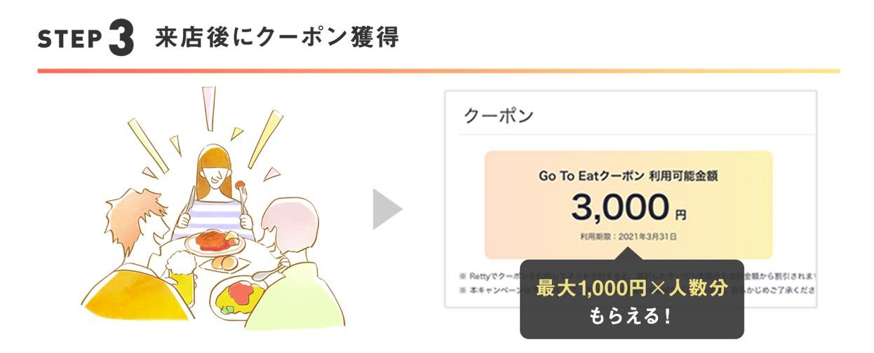 Retty(レッティ):GoToEatクーポンの獲得方法(2)