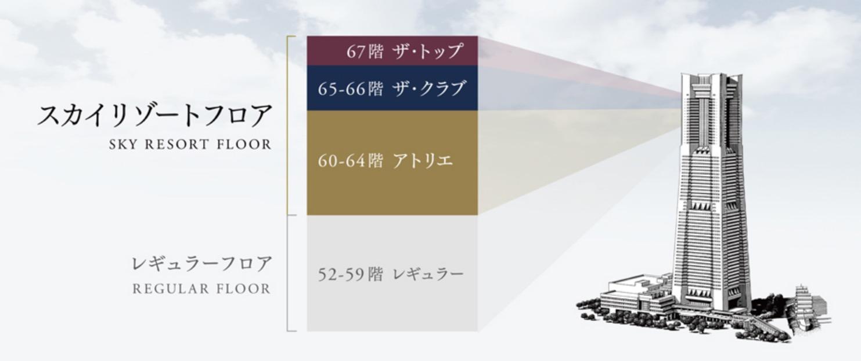 横浜ロイヤルパークホテルのフロア構成