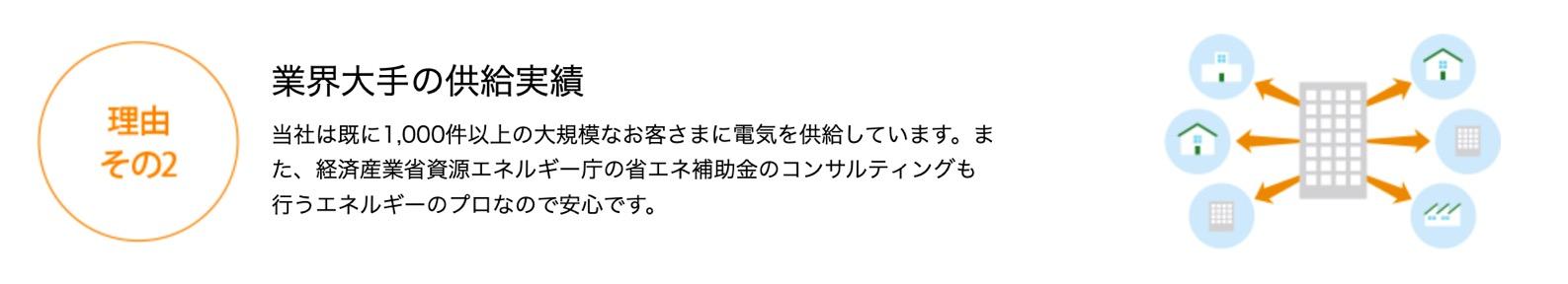 【リミックスでんき】の特徴2:業界大手の供給実績