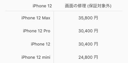 「iPhone」の画面修理費用(例)