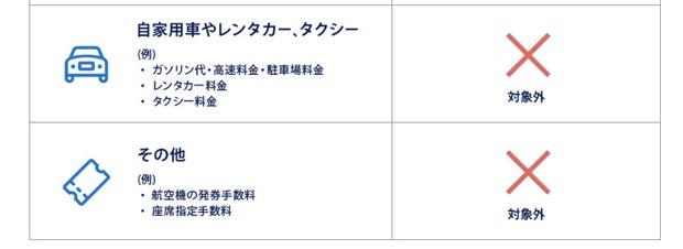 海外旅行傷害保険の適用例(2/2)