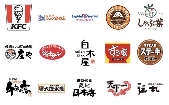 au Payの20%還元キャンペーン:飲食店の対象店舗(2)