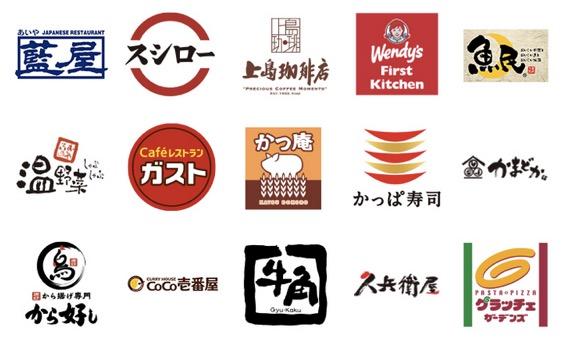 au Payの20%還元キャンペーン:飲食店の対象店舗(1)