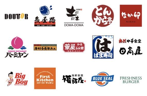 au Payの20%還元キャンペーン:飲食店の対象店舗(3)