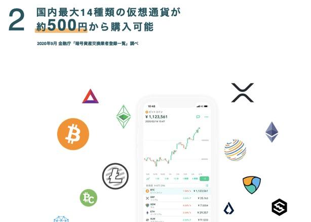 コインチェック(Coincheck)は国内最大14種類の仮想通貨が約500円から購入可能