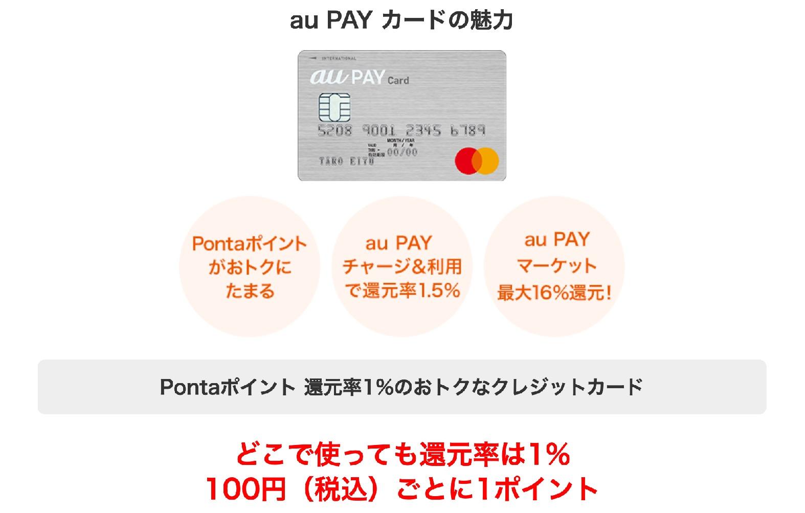 au Payカードの特徴