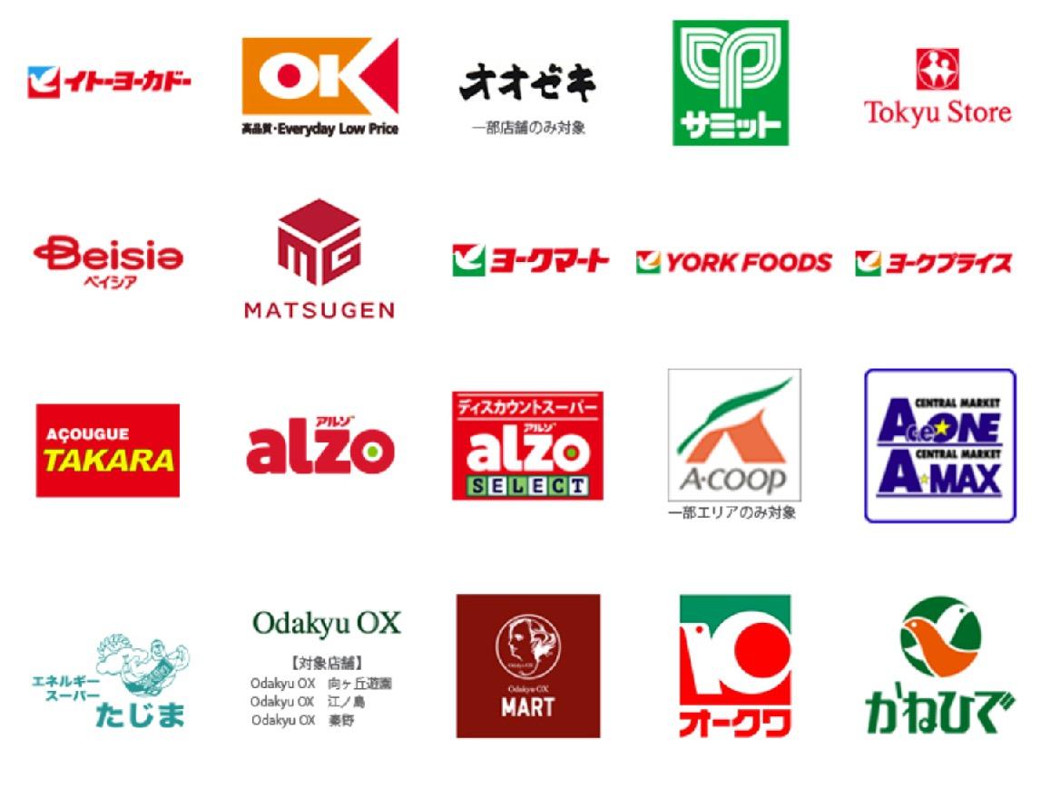 au Payの20%還元キャンペーン:スーパーマーケットの対象店舗(1)